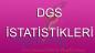 2017 DGS Yerleştirme İstatistikleri